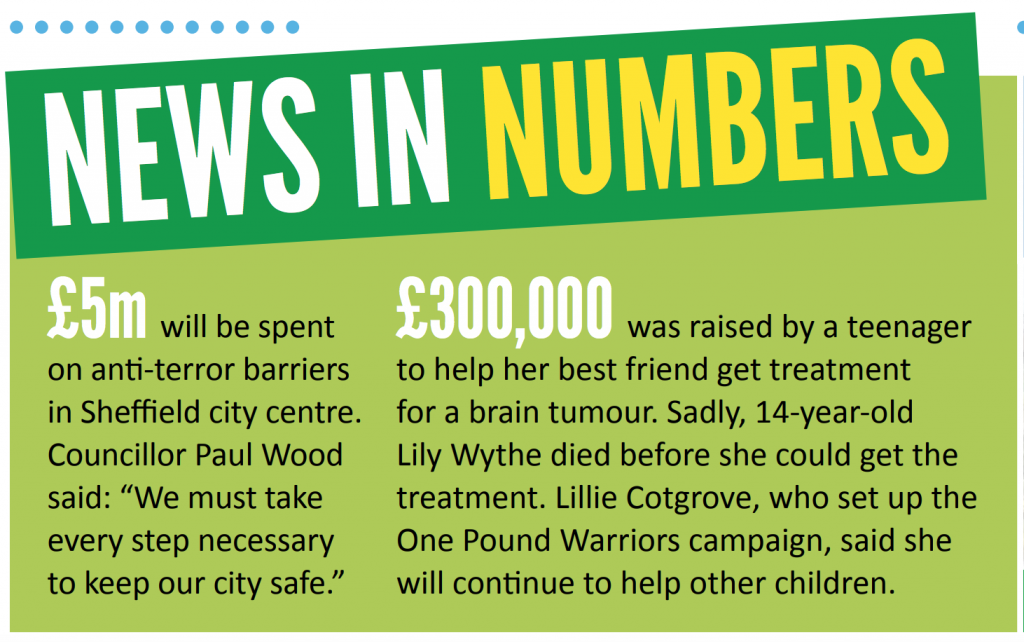 Extract From Newspaper News in Numbers